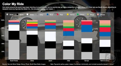 maaco colors car paint color chart maaco driverlayer search engine