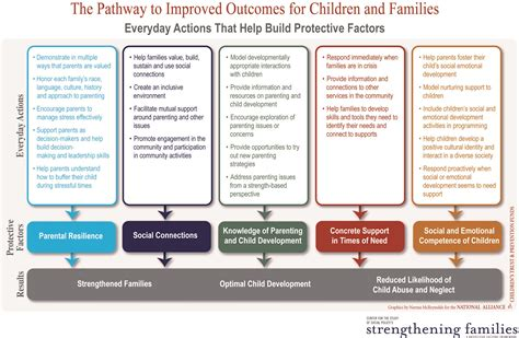 strength and conditioning dissertation ideas youth development literature review building strength a