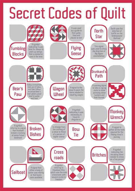 rr pattern words 1000 images about underground railroad quilts such on