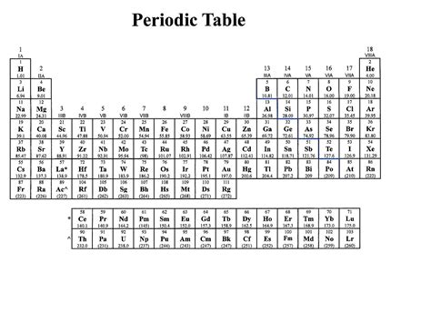 printable periodic table quiz free practice tabe test level d