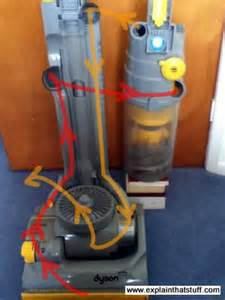 What Does A Vacuum Do How Vacuum Cleaners Work Explain That Stuff