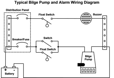 backup alarm wiring diagram wiring diagram with description