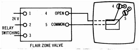 line voltage relay wiring diagram wiring diagram with