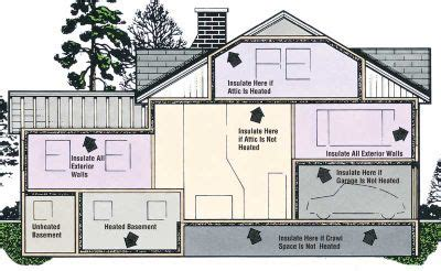 insulating floors over unheated garages buildipedia how to insulate a house tips and guidelines howstuffworks
