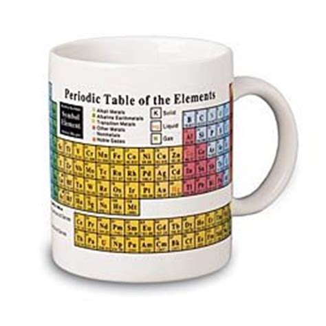 coffee tables ideas offer period of periodic table coffee