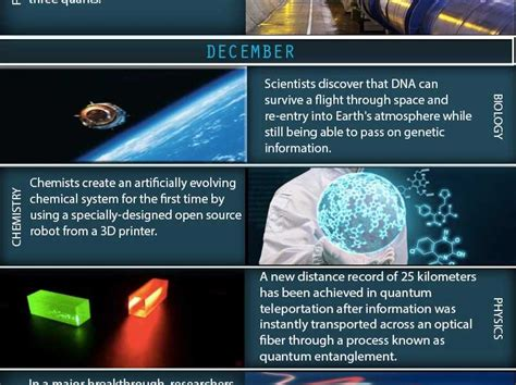 recent scientific inventions 2014 2014 s most important discoveries business insider