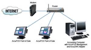 point of sale manual pos network setup