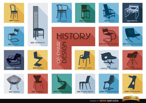 history  chair design vector