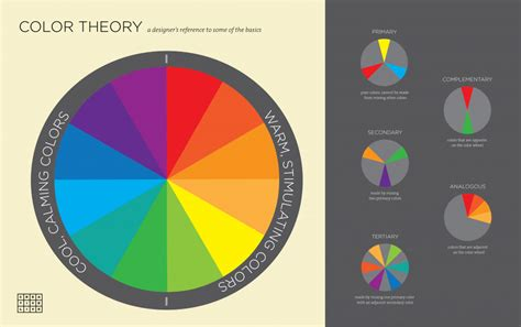 what is color theory infographic 3 basic principles of color theory for designers