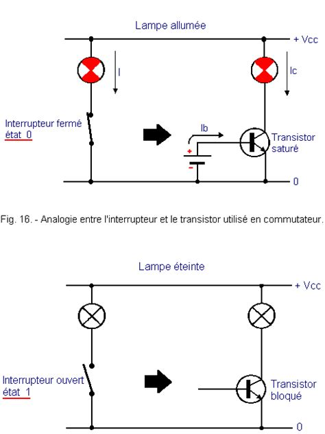 transistor pnp en commutation operation of the bipolar transistor with saturated or blocked rate