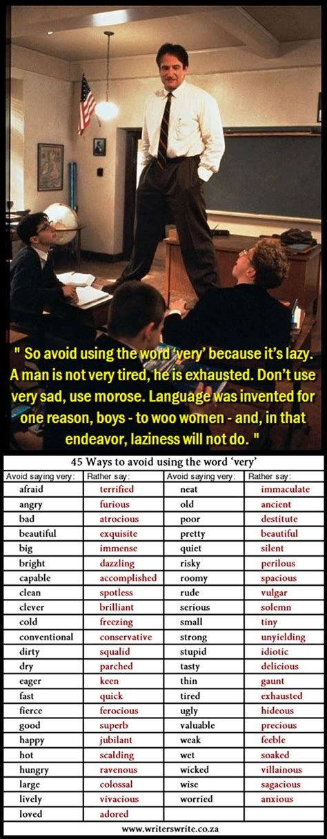 Words To Avoid In College Essay by A Sheet To Avoid Using The Word School Language And