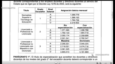tabla de suteba 2016 tabla de incremento salarial docentes 2016 colombia