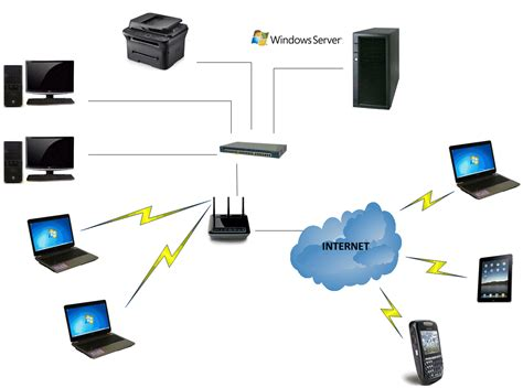 small business network diagram small business server solutions and support adelaide