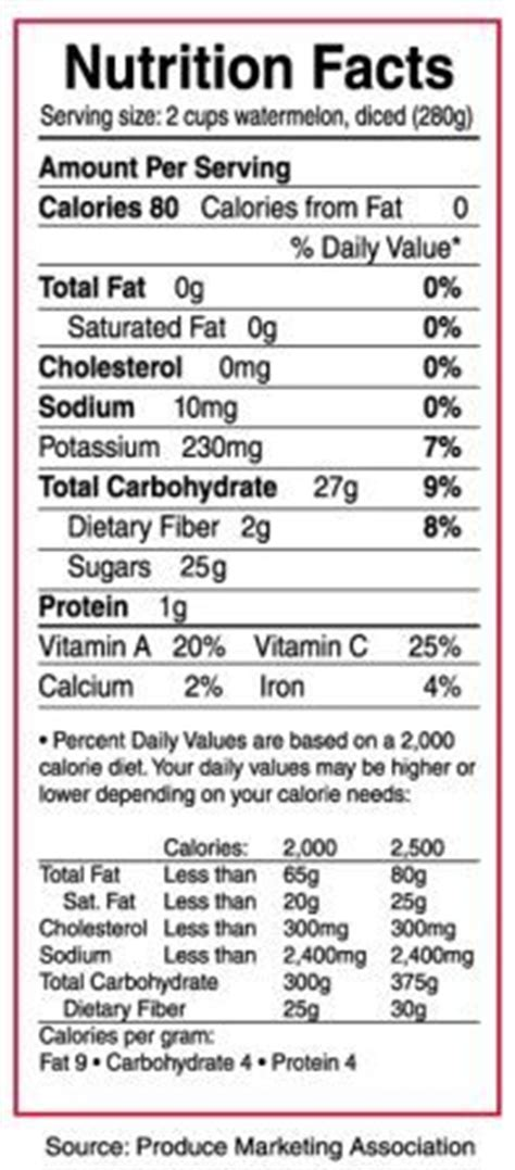 healthy fats nutrition facts 10 amazing nutritional benefits of watermelon