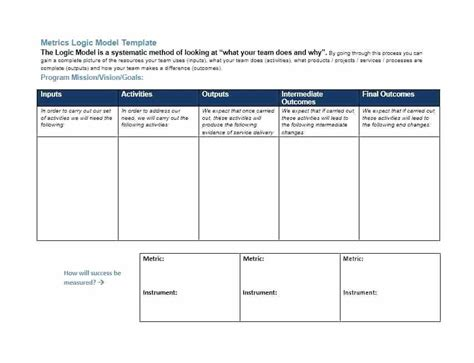 logic model template microsoft word logic model template pdf free 6 blank word worksheet