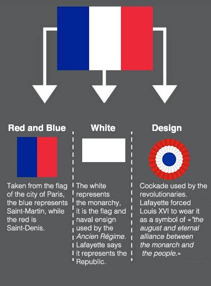 colors of the flag meaning meaning of flag of flags of the world