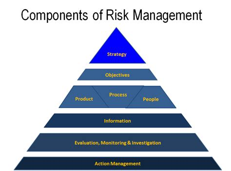 risk management dissertation dissertationcredit risk management system the best