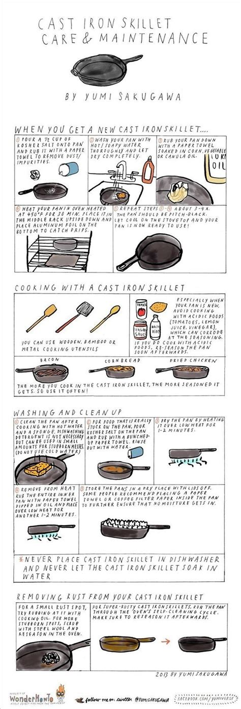 Kitchen Volume Conversion Aid 29 Must Cooking Baking Infographics Urble