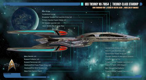 port side starboard wiki file theurgy class starboard view png star trek theurgy