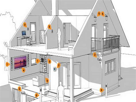 house wiring types electricity house electrical wiring wiring types of electrical wire energy