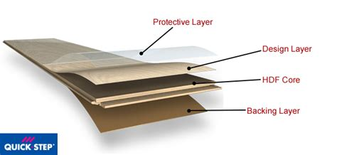 diagram of floor what is laminate flooring answers from floors direct