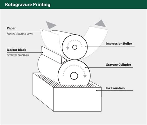 design context meaning design context commercial print