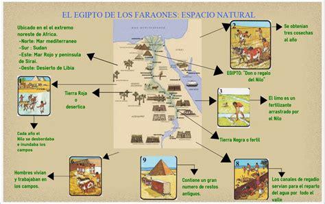 Calendario De Egipto Hacer Historia Egipto Antiguo Infograf 237 As
