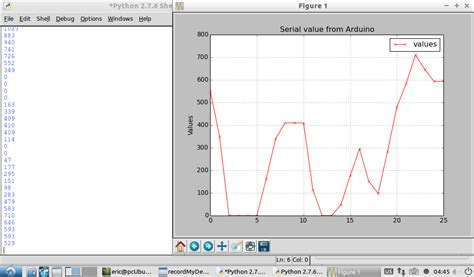 html input pattern d arduino er python to plot graph of serial data from