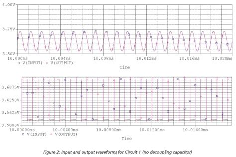 high frequency bypass capacitor decoupling capacitor ripple 28 images testing psrr with high frequency ripple ele times
