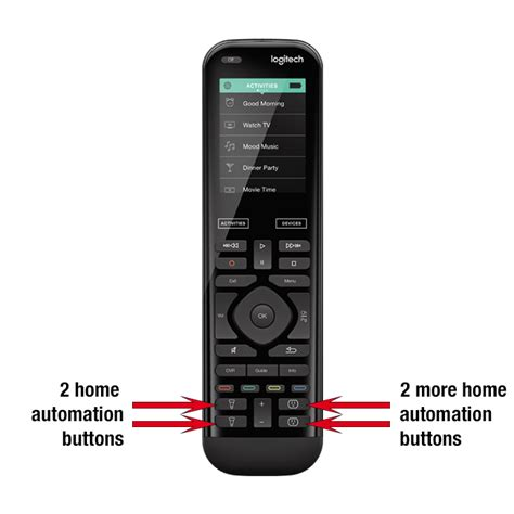 a tale of two universal remotes harmony vs blumoo the
