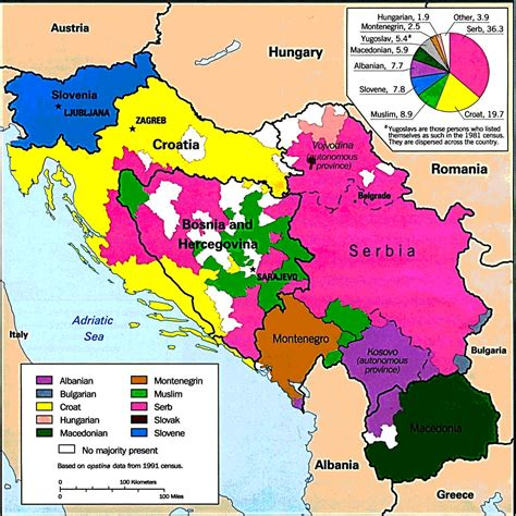 where were the ottomans located what the balkans is the difference foreign exchange
