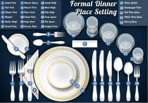 Dining Table Manners The Ultimate Table Setting Guide
