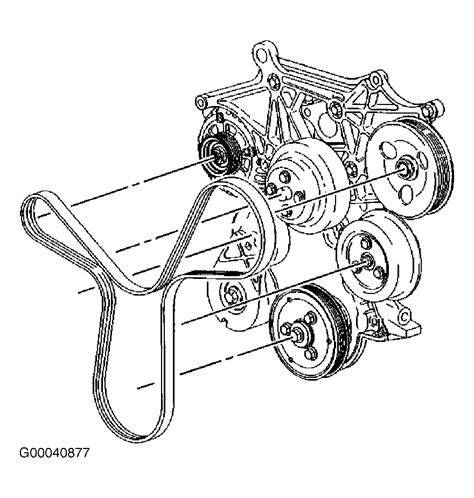 1998 chevrolet 2500 timing belt change 2001 dodge durango serpentine belt diagram html imageresizertool com