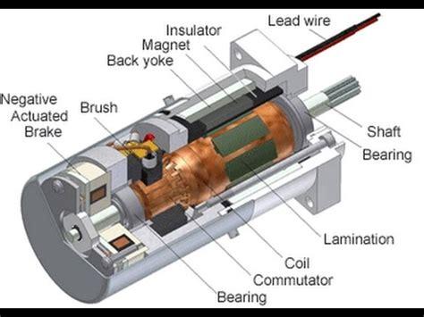 Tesla Electric Generator Tesla Electric Generator Power Innovator Plans Pdf