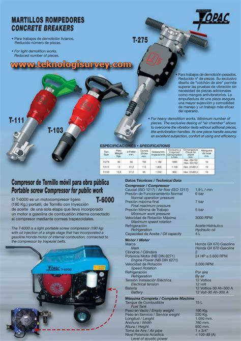 Harga Kemeja Merk Hammer by Jual Hammer Pneumatic Topac T 275 Harga Dan Spesifikasi