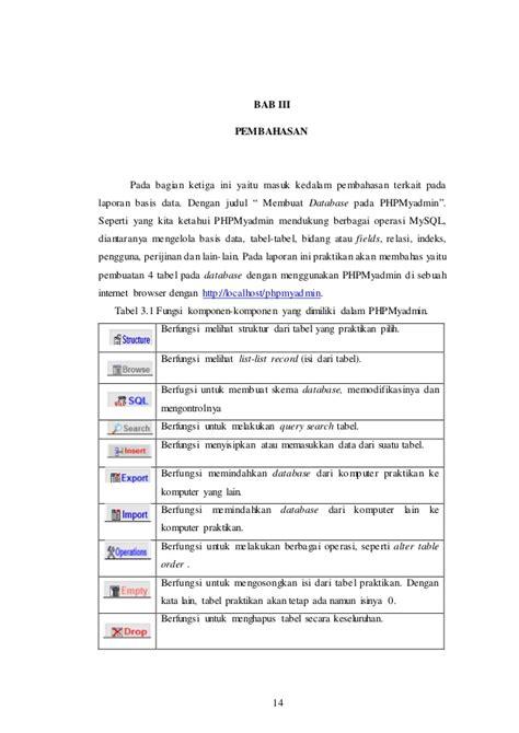 laporan praktikum membuat gunung berapi laporan praktikum basis data modul iv membuat database