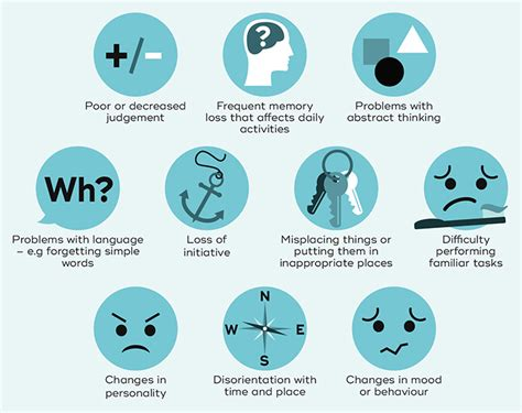 dementia symptoms dementia signs and symptoms queensland brain institute of queensland