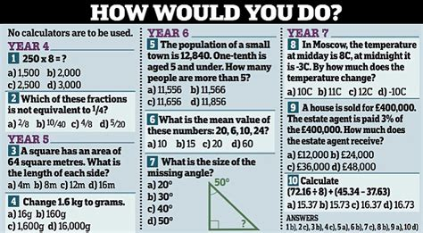 printable quiz for 12 year olds how 95 per cent of parents are stumped by sums for eight