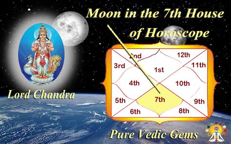 7th house 7th house of moon