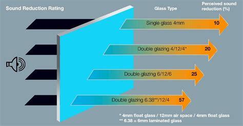 Grey And Blue Curtains Glass Options Upvc Double Glazing Windows Amp Doorsupvc