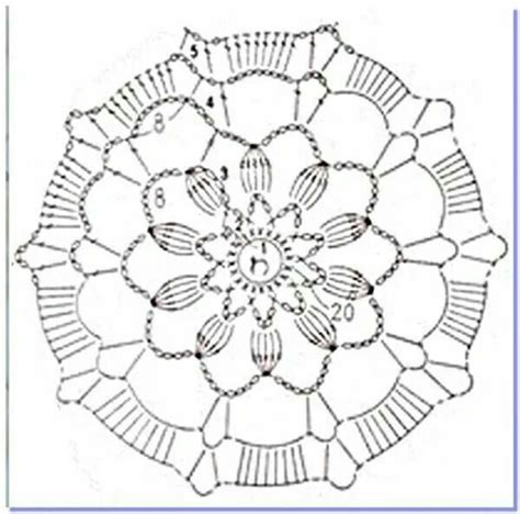 pattern in unit circle 316 best amostras 02 images on pinterest crochet