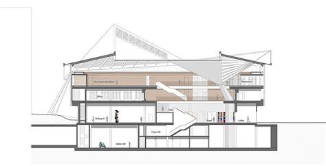 design museum london relocation the new london design museum