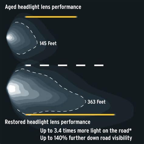 response restoration lights steel city auto detailing