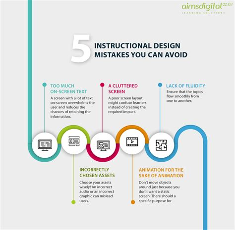 infographic style layout 5 instructional design mistakes you can avoid infographic