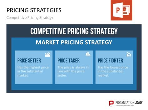 pricing plan template stock photos pricing plan template stock pricing policy ppt slide template
