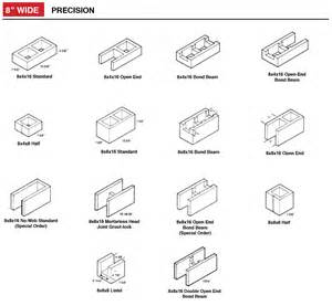 precision block concrete masonry units from castlelite