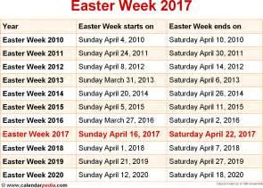 Calendar 2018 Uk Easter When Is Easter Week 2017 2018 Dates Of Easter Week