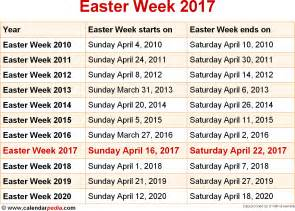 Dates For Easter 2016 » Home Design 2017