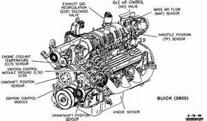 95 Buick Lesabre Transmission 2001 Buick Lesabre Transmission Solenoid Location Review