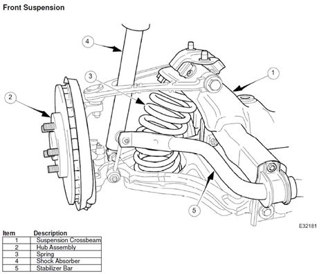 front suspension parts diagram 2010 jaguar xf front suspension diagram jaguar auto